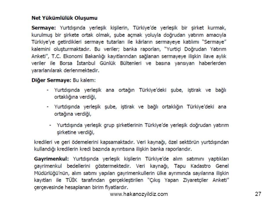 www.hakanozyildiz.com27