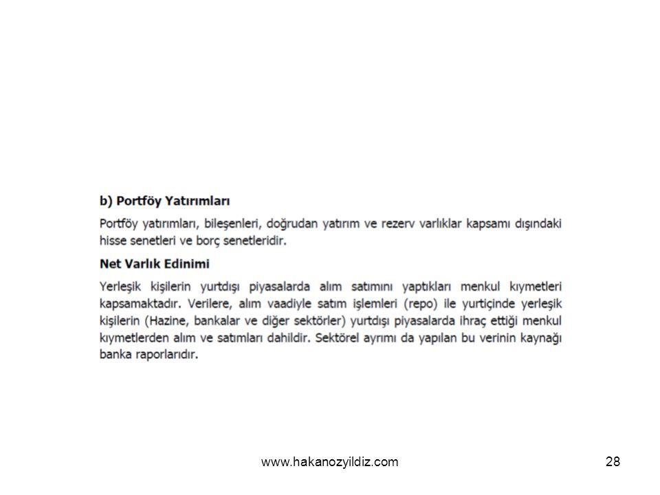 www.hakanozyildiz.com28