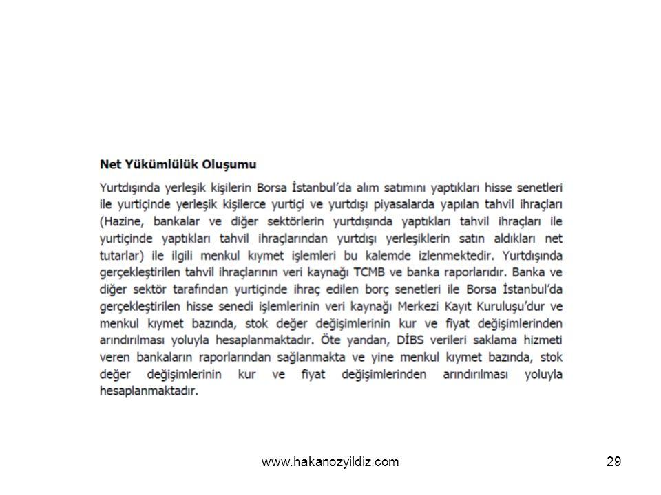 www.hakanozyildiz.com29