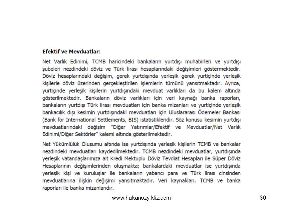 www.hakanozyildiz.com30