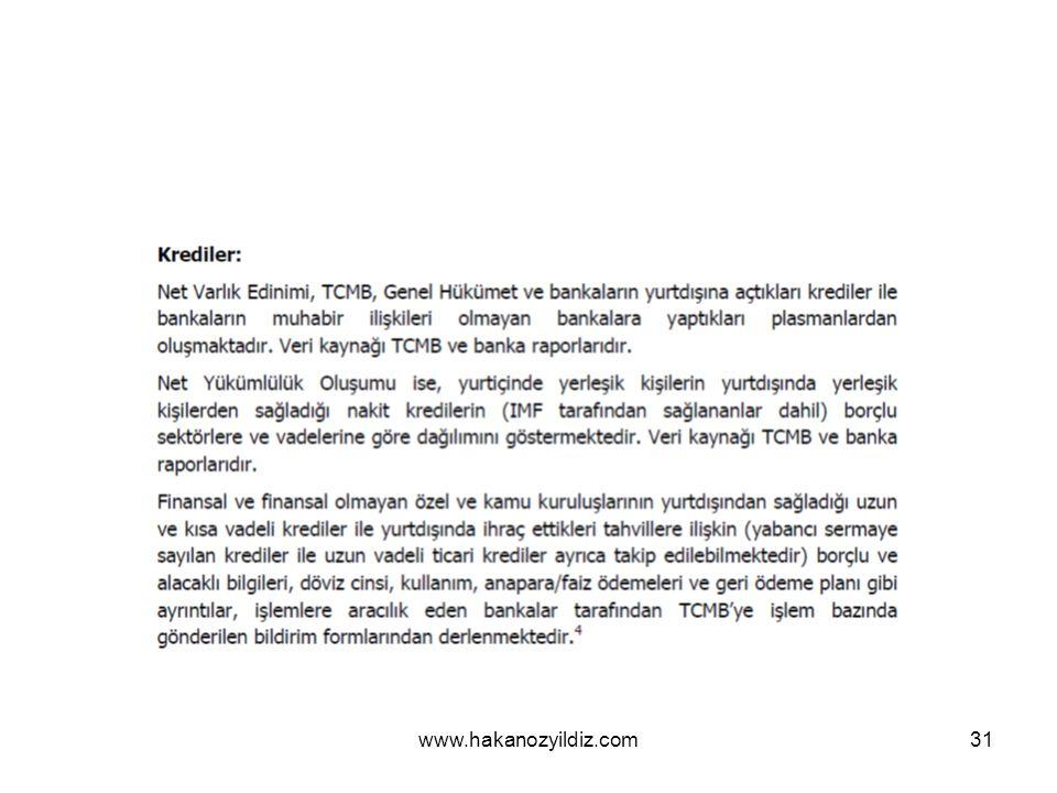 www.hakanozyildiz.com31