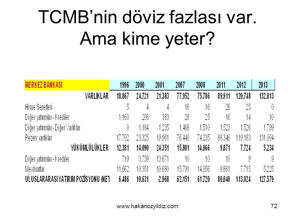 TCMB'nin döviz fazlası var. Ama kime yeter? www.hakanozyildiz.com72