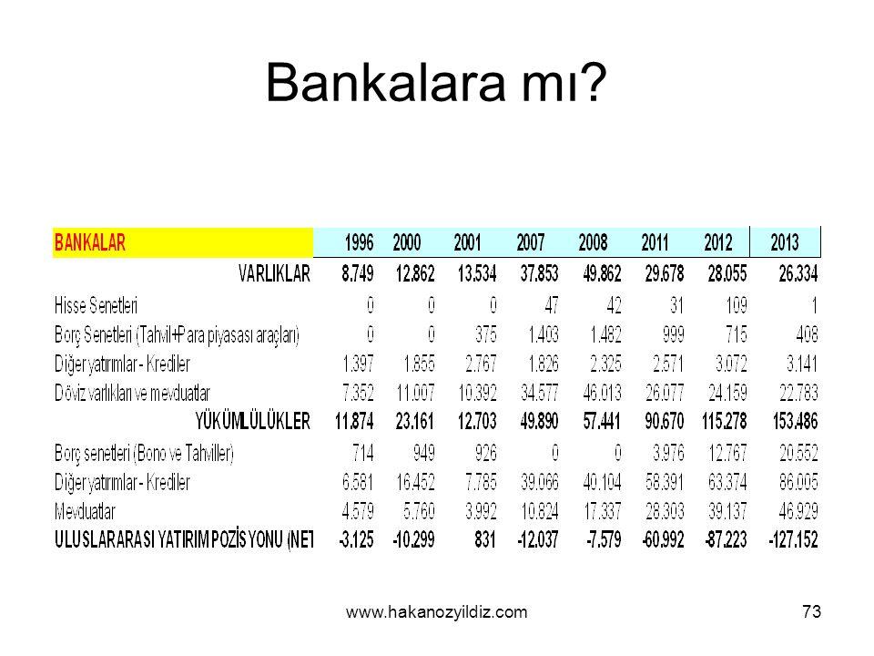 Bankalara mı? www.hakanozyildiz.com73