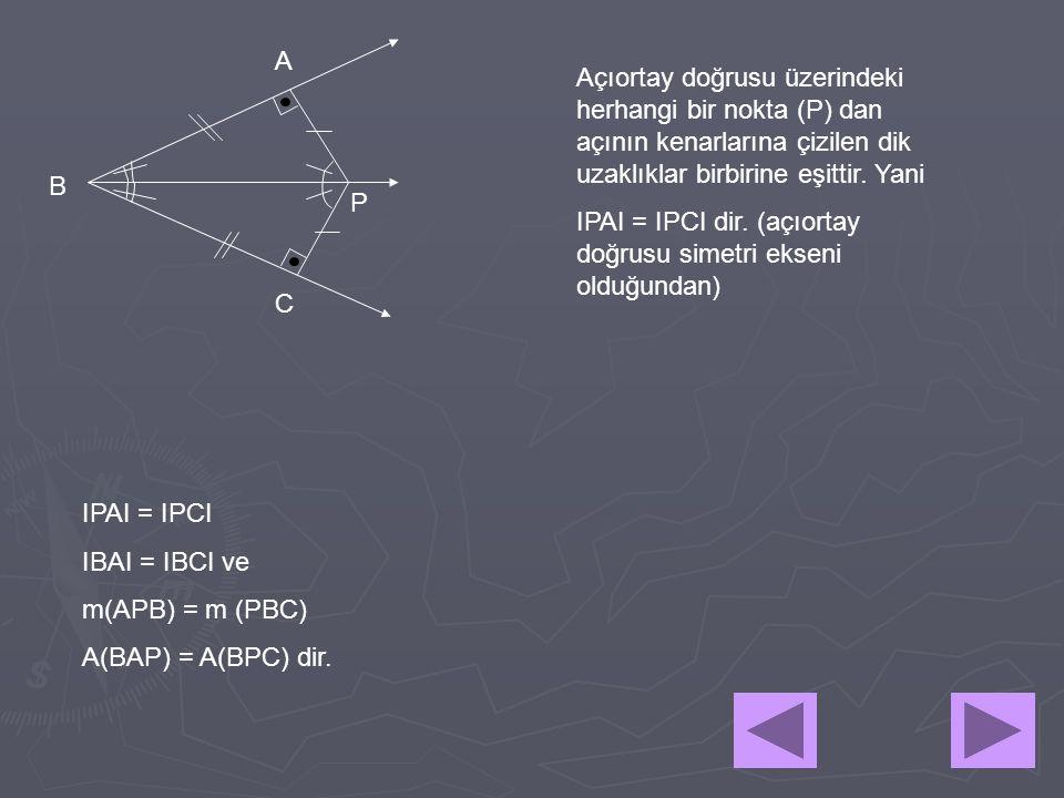 A B C P Açıortay doğrusu üzerindeki herhangi bir nokta (P) dan açının kenarlarına çizilen dik uzaklıklar birbirine eşittir. Yani IPAI = IPCI dir. (açı