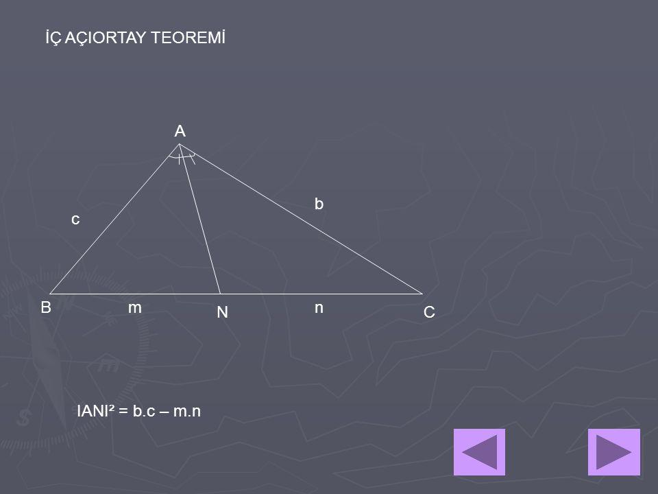 DIŞ AÇIORTAY TEOREMİ b c y A B C N ABC üçgeninde [AN], BAC nin dış açıortayı olmak üzere IACI IABIINBI INCI = => b c x x+y = x IANI² = x(x+y) – b.c formülüyle bulunur.IANI ise; bağıntısı vardır.
