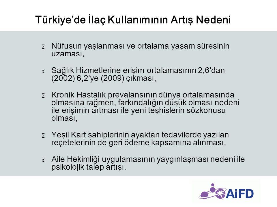 Türkiye'de İlaç Kullanımının Artış Nedeni ⌛Nüfusun yaşlanması ve ortalama yaşam süresinin uzaması, ⌛Sağlık Hizmetlerine erişim ortalamasının 2,6'dan (