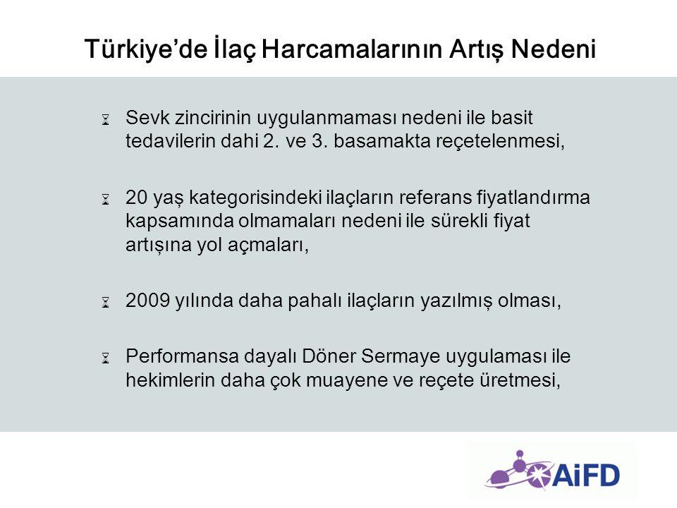 Türkiye'de İlaç Harcamalarının Artış Nedeni ⌛Sevk zincirinin uygulanmaması nedeni ile basit tedavilerin dahi 2. ve 3. basamakta reçetelenmesi, ⌛20 yaş