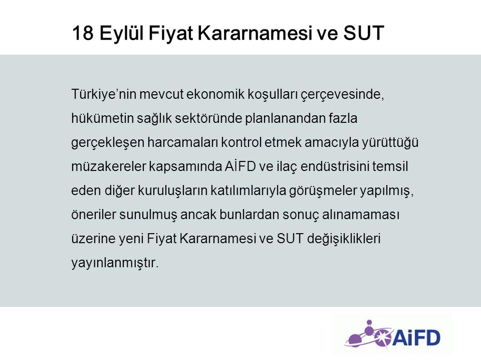 18 Eylül Fiyat Kararnamesi ve SUT Türkiye'nin mevcut ekonomik koşulları çerçevesinde, hükümetin sağlık sektöründe planlanandan fazla gerçekleşen harca
