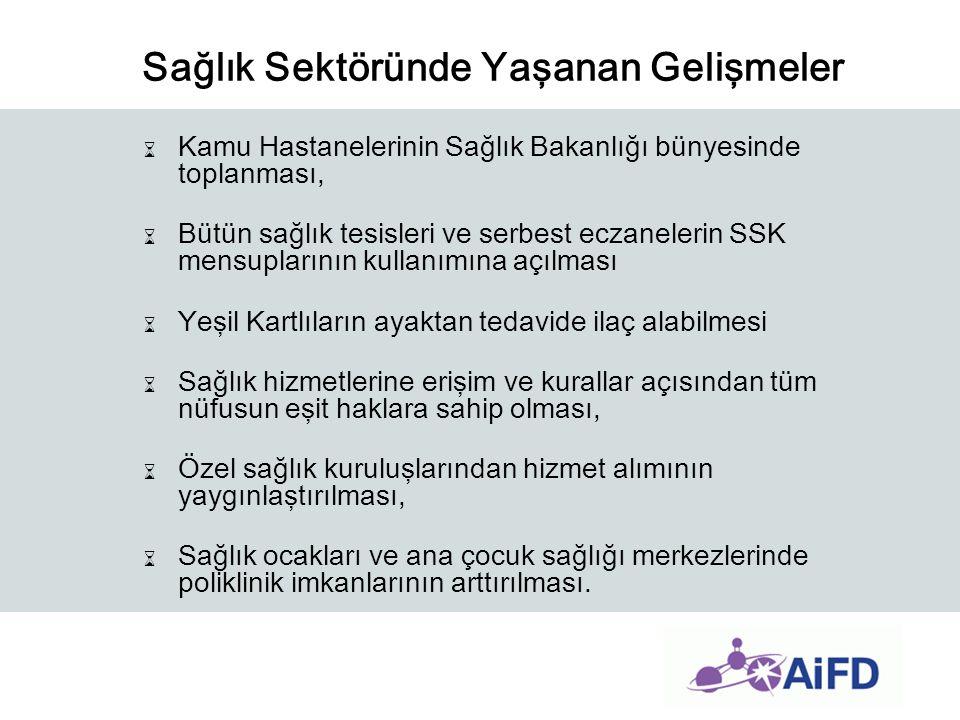 Türkiye'de İlaç Harcamalarının Artış Nedeni ⌛Sevk zincirinin uygulanmaması nedeni ile basit tedavilerin dahi 2.