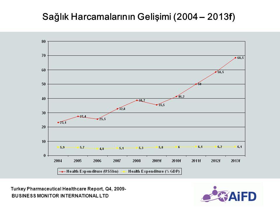18 Eylül Fiyat Kararnamesi ve SUT Türkiye'nin mevcut ekonomik koşulları çerçevesinde, hükümetin sağlık sektöründe planlanandan fazla gerçekleşen harcamaları kontrol etmek amacıyla yürüttüğü müzakereler kapsamında AİFD ve ilaç endüstrisini temsil eden diğer kuruluşların katılımlarıyla görüşmeler yapılmış, öneriler sunulmuş ancak bunlardan sonuç alınamaması üzerine yeni Fiyat Kararnamesi ve SUT değişiklikleri yayınlanmıştır.