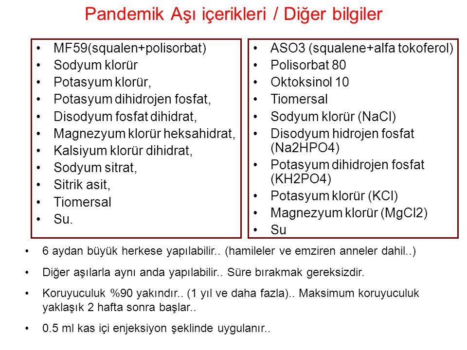 Pandemik Aşı içerikleri / Diğer bilgiler MF59(squalen+polisorbat) Sodyum klorür Potasyum klorür, Potasyum dihidrojen fosfat, Disodyum fosfat dihidrat,