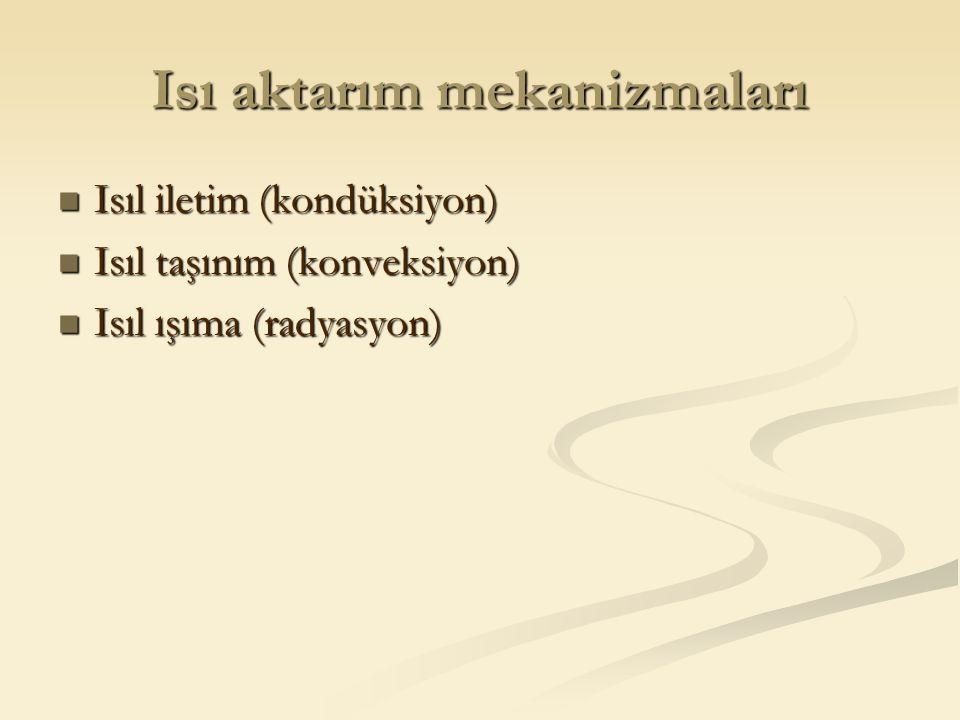 Isı aktarım mekanizmaları Isıl iletim (kondüksiyon) Isıl iletim (kondüksiyon) Isıl taşınım (konveksiyon) Isıl taşınım (konveksiyon) Isıl ışıma (radyas