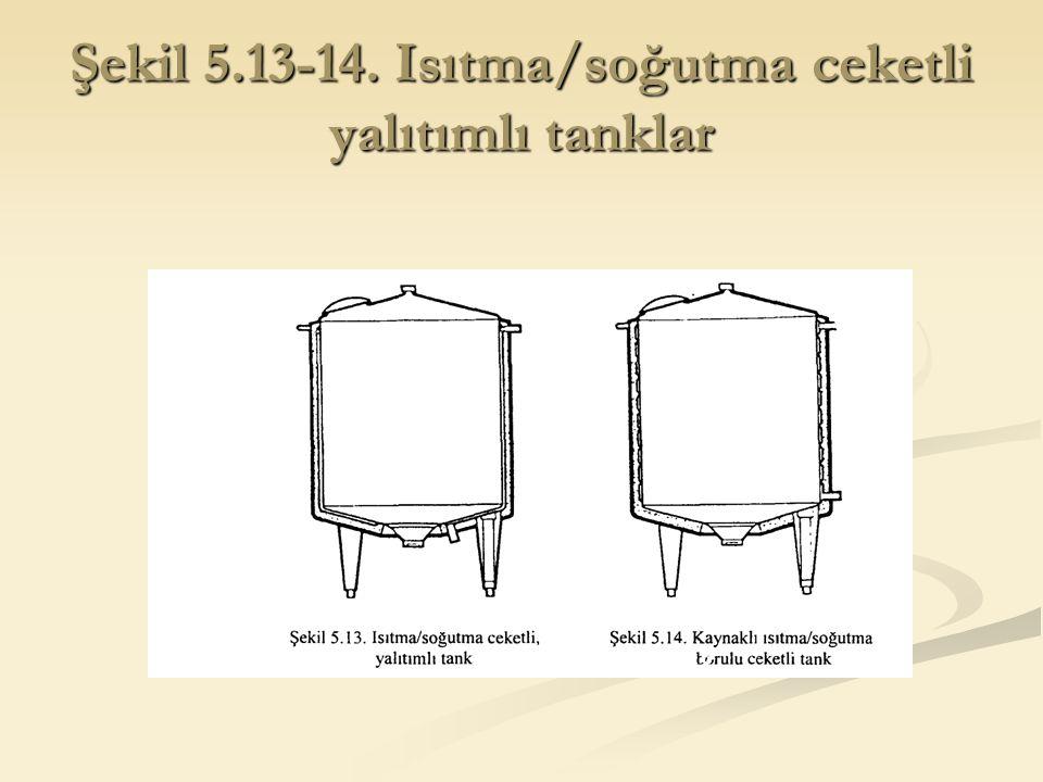 Şekil 5.13-14. Isıtma/soğutma ceketli yalıtımlı tanklar