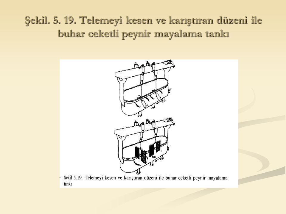 Şekil. 5. 19. Telemeyi kesen ve karıştıran düzeni ile buhar ceketli peynir mayalama tankı