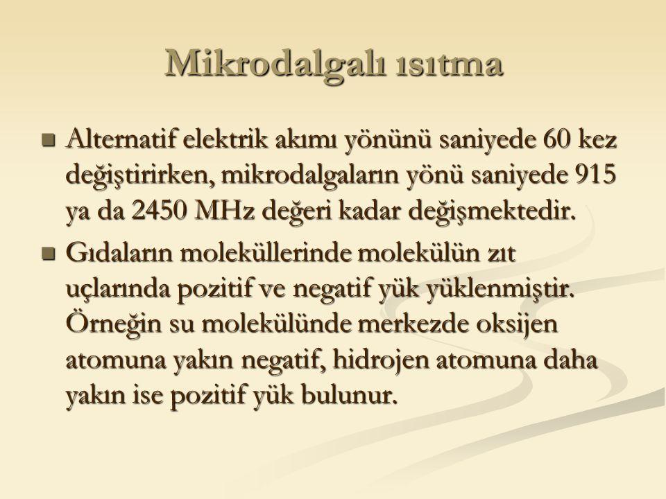 Mikrodalgalı ısıtma Alternatif elektrik akımı yönünü saniyede 60 kez değiştirirken, mikrodalgaların yönü saniyede 915 ya da 2450 MHz değeri kadar deği