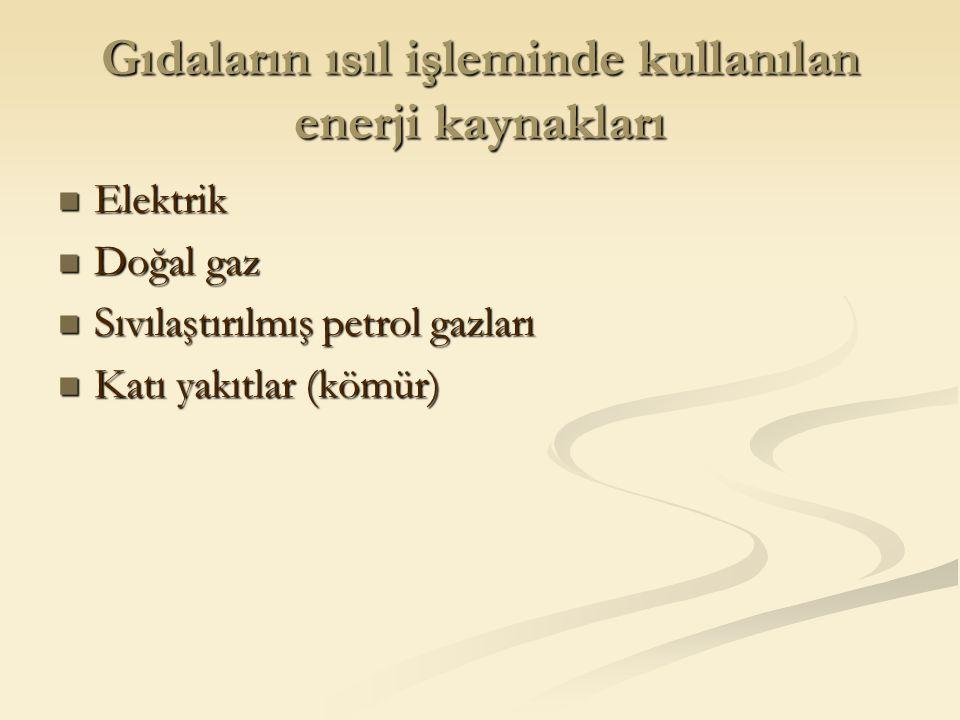 Gıdaların ısıl işleminde kullanılan enerji kaynakları Elektrik Elektrik Doğal gaz Doğal gaz Sıvılaştırılmış petrol gazları Sıvılaştırılmış petrol gazl
