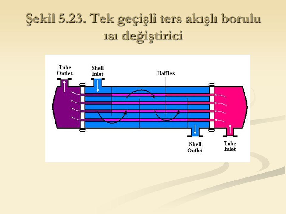 Şekil 5.23. Tek geçişli ters akışlı borulu ısı değiştirici