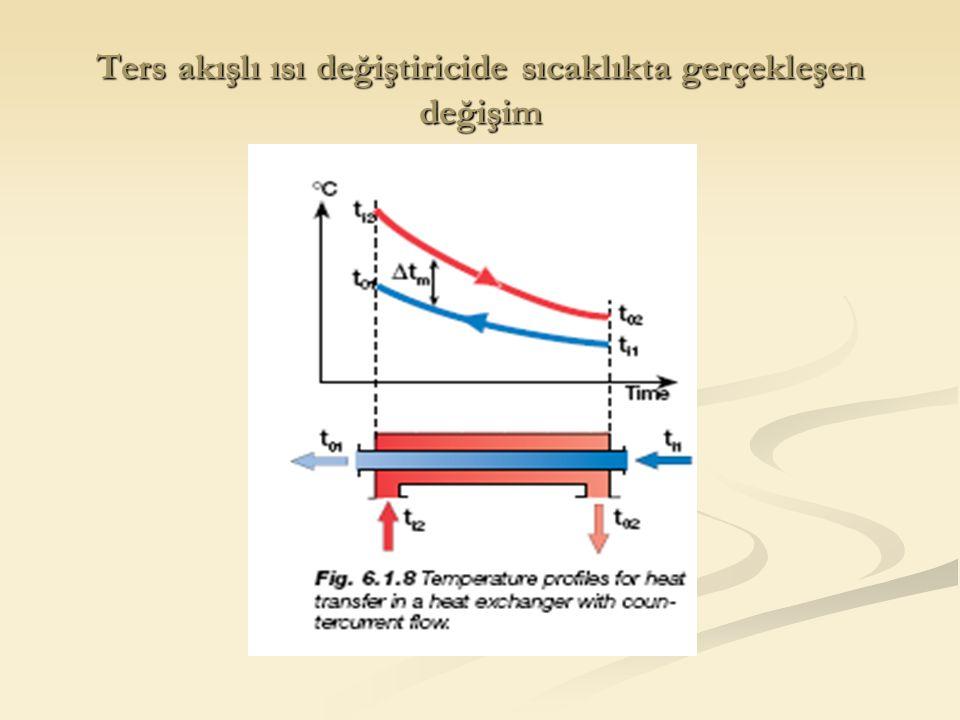 Ters akışlı ısı değiştiricide sıcaklıkta gerçekleşen değişim