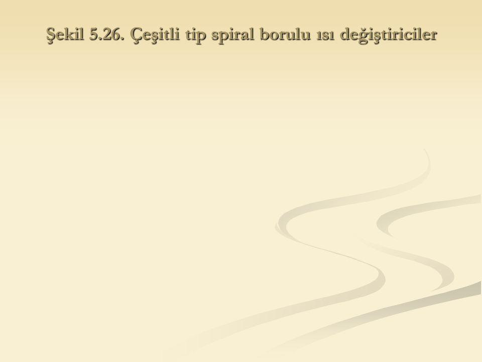 Şekil 5.26. Çeşitli tip spiral borulu ısı değiştiriciler