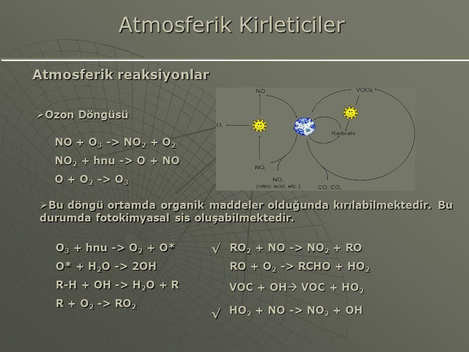 Atmosferik reaksiyonlar  Ozon Döngüsü NO + O 3 -> NO 2 + O 2 NO 2 + hnu -> O + NO O + O 2 -> O 3  Bu döngü ortamda organik maddeler olduğunda kırıla