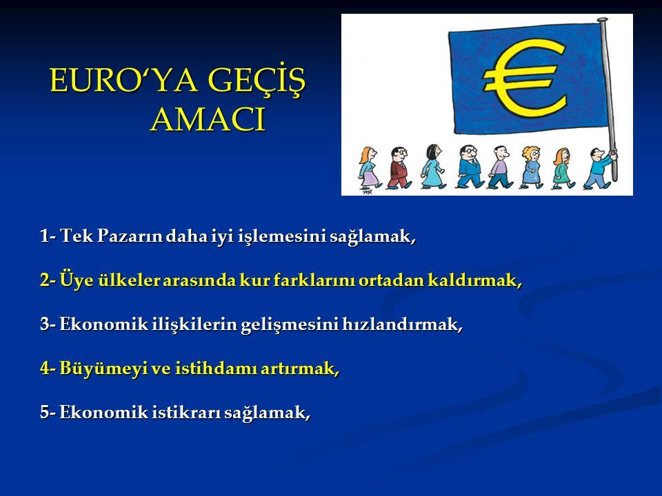 EURO'YA GEÇİŞ AMACI 1- Tek Pazarın daha iyi işlemesini sağlamak, 1- Tek Pazarın daha iyi işlemesini sağlamak, 2- Üye ülkeler arasında kur farklarını o