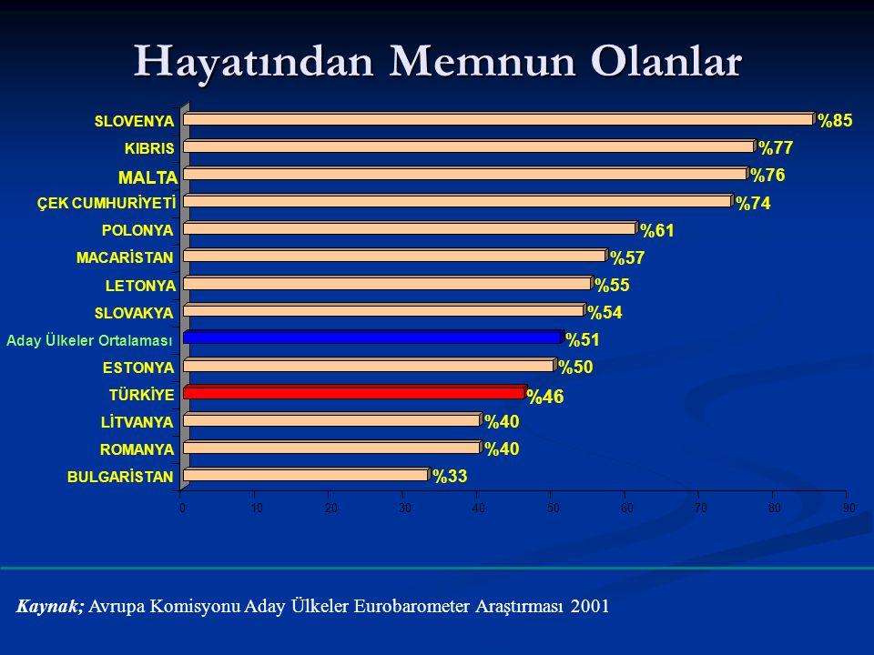 Türkiye'ye Yönelik Programlar MALİ İŞBİRLİĞİ PROGRAMI Genel Nitelikleri: Genel Nitelikleri: Türkiye- AB mali işbirliği sürecinin temel finansman kaynağıdır.