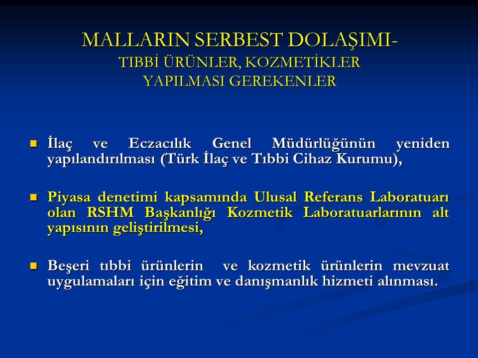 MALLARIN SERBEST DOLAŞIMI- TIBBİ ÜRÜNLER, KOZMETİKLER YAPILMASI GEREKENLER İlaç ve Eczacılık Genel Müdürlüğünün yeniden yapılandırılması (Türk İlaç ve
