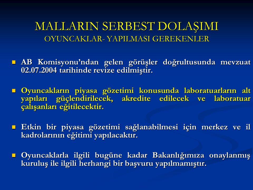 MALLARIN SERBEST DOLAŞIMI OYUNCAKLAR- YAPILMASI GEREKENLER AB Komisyonu'ndan gelen görüşler doğrultusunda mevzuat 02.07.2004 tarihinde revize edilmişt