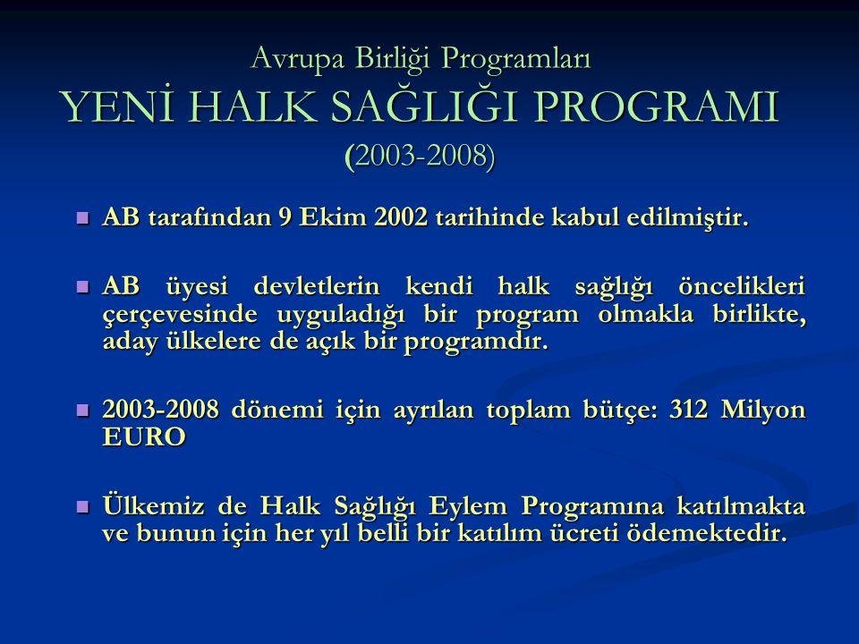 Avrupa Birliği Programları YENİ HALK SAĞLIĞI PROGRAMI (2003-2008) AB tarafından 9 Ekim 2002 tarihinde kabul edilmiştir. AB tarafından 9 Ekim 2002 tari