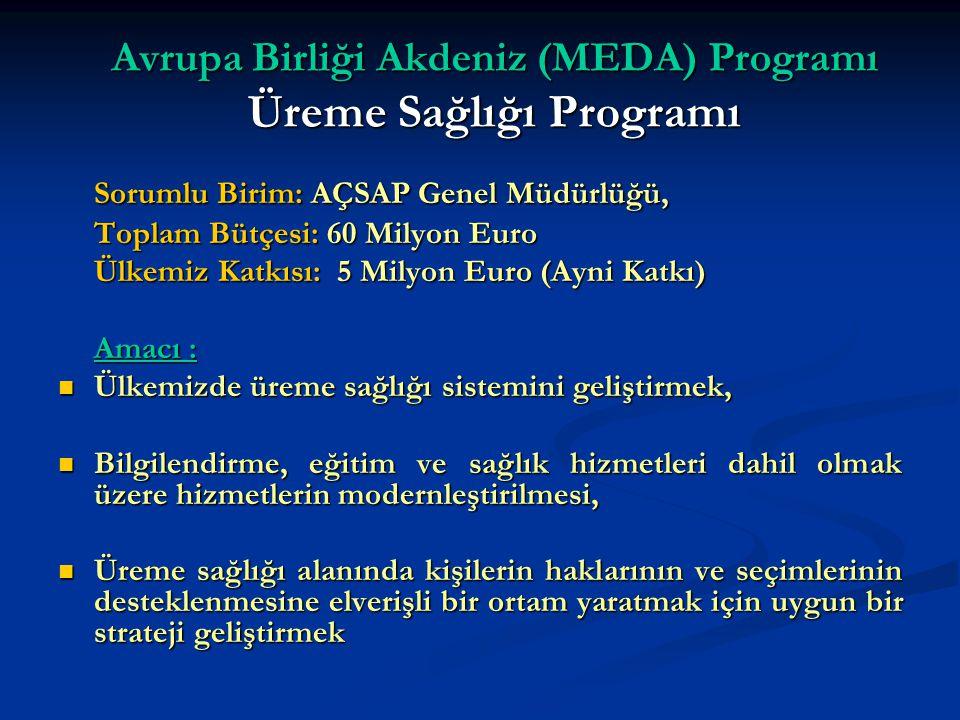 Avrupa Birliği Akdeniz (MEDA) Programı Üreme Sağlığı Programı Sorumlu Birim: AÇSAP Genel Müdürlüğü, Toplam Bütçesi: 60 Milyon Euro Ülkemiz Katkısı: 5
