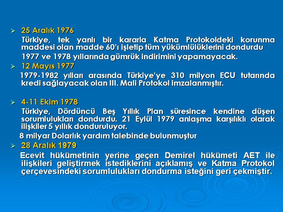  24 Ocak 1980 İstikrar Paketi  30 Haziran 1980 Dışişleri Bakanı H.