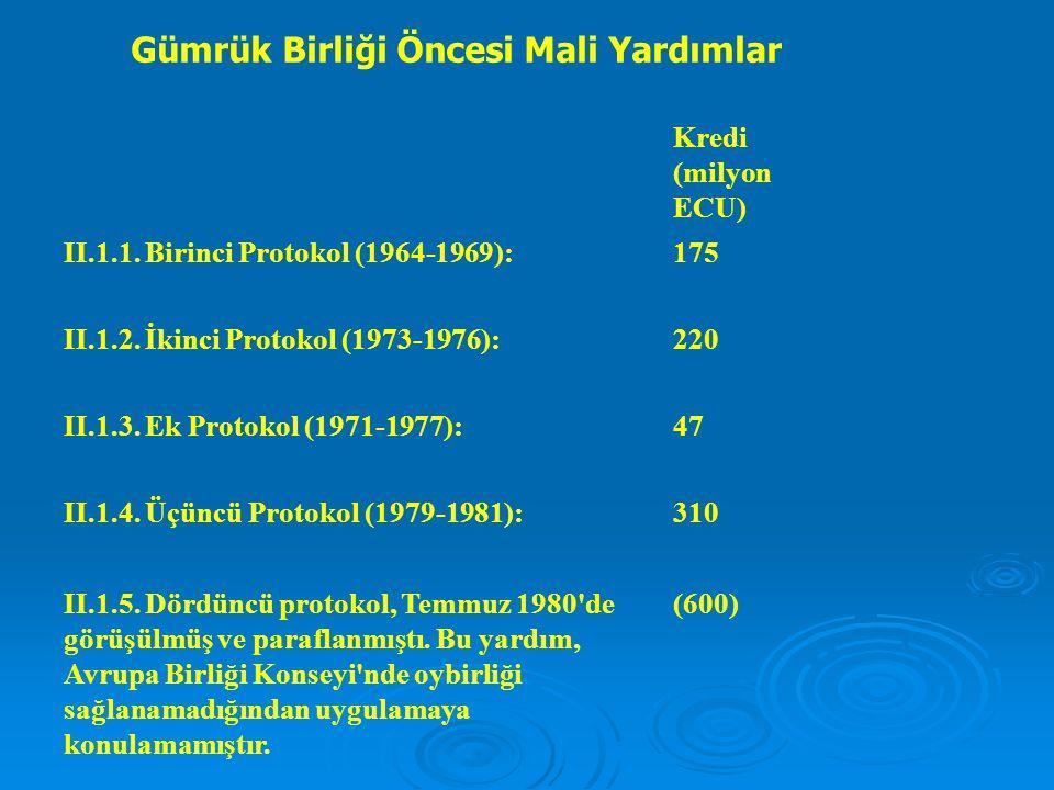  12-13 Aralık 1997 Lüksemburg Zirvesi Türkiye ise aday ülkeler arasına alınmamış, tam üyeliğe ehil olduğu teyit edilmiştir.
