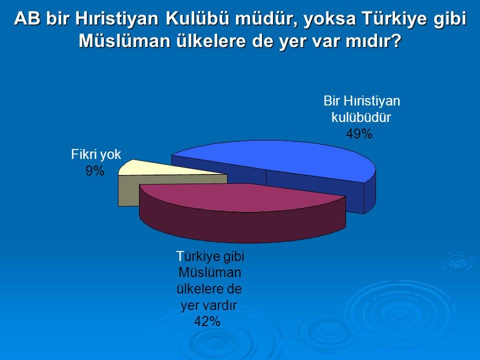 (Türkiye Ulusal Eurobarometre 71, 2009) Türkiye'nin AB üyeliğine bakışı