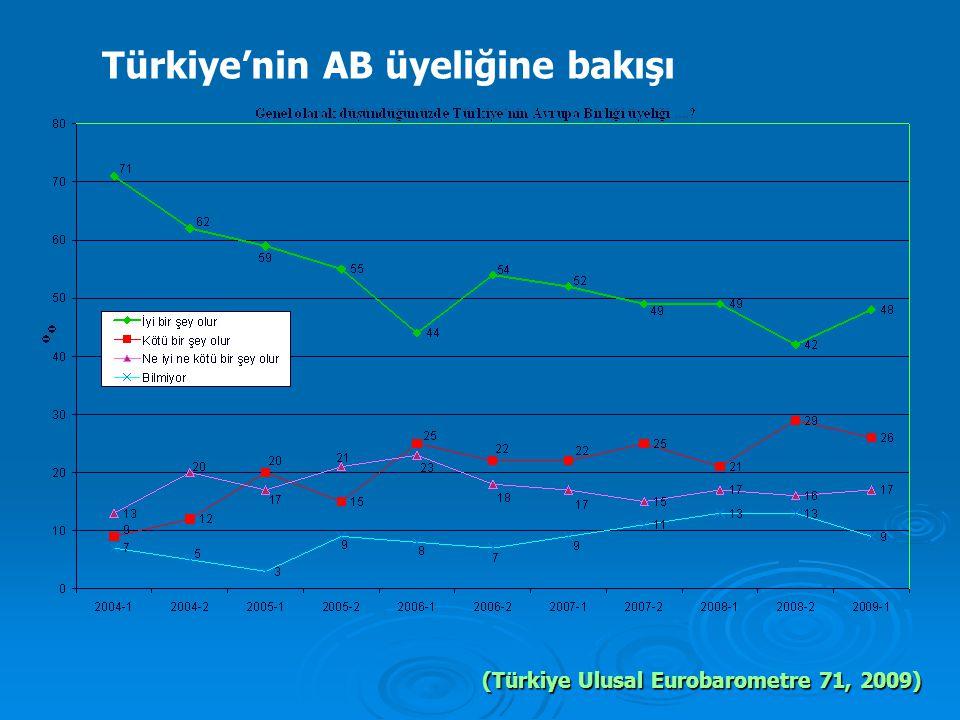 Türkiye AB'ye üye olursa hayatınızda nasıl bir değişim olacaktır.