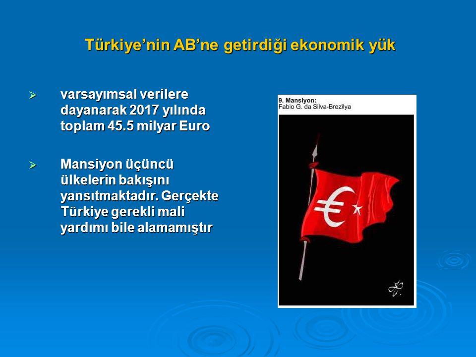 Yeni Üyelerin Türkiye nin Üyeliğine Bakışı EvetHayır Polonya5131 Litvanya3342 Slovenya5341 Romanya667 G.