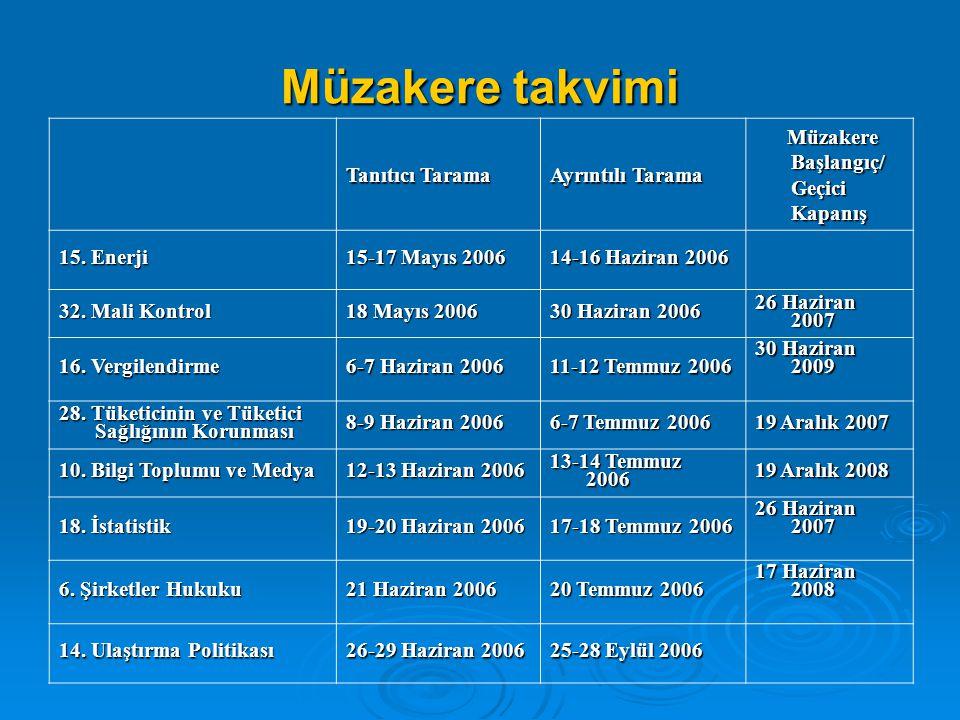 Katılım öncesi mali yardımlar Katılım öncesi paketler, Katılım öncesi paketler, Є Milyon Є Milyon20082009201020112012Toplam2008-2012 Hırvatistan Hırvatistan146.0151.2154.2157.2160.4769.0 Eski Yugoslav Makedonya Cumhuriyeti Eski Yugoslav Makedonya Cumhuriyeti70.281.892.398.7105.8448.8 Türkiye Türkiye538.7566.4653.7781.9899.53440.2 Toplam Toplam754.9799.4900.21037.81165.74658.0
