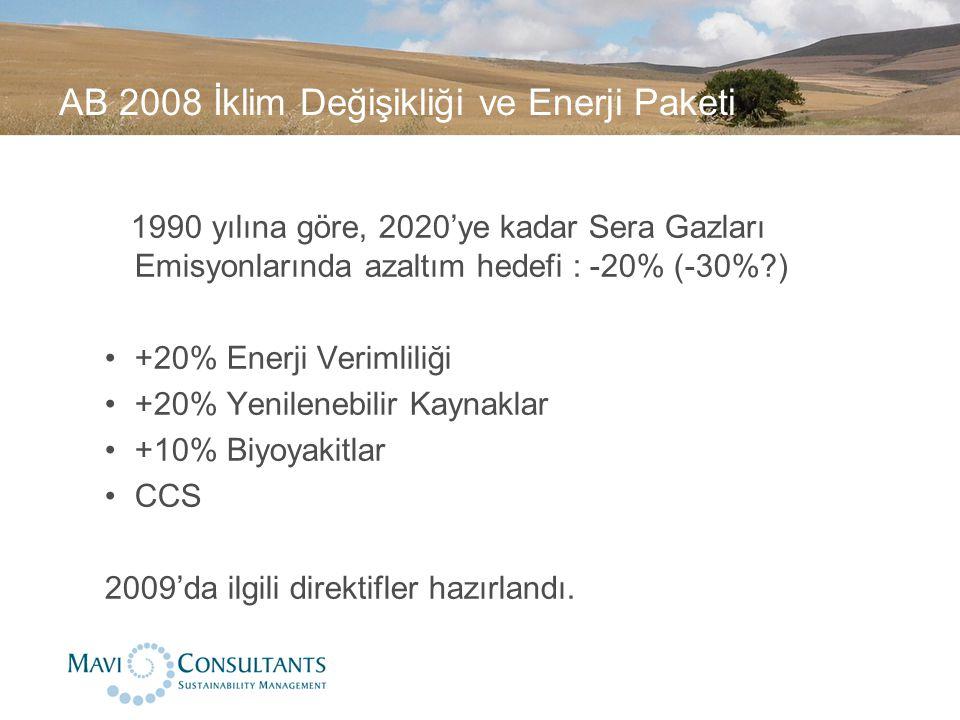 AB 2008 İklim Değişikliği ve Enerji Paketi 1990 yılına göre, 2020'ye kadar Sera Gazları Emisyonlarında azaltım hedefi : -20% (-30%?) +20% Enerji Verim