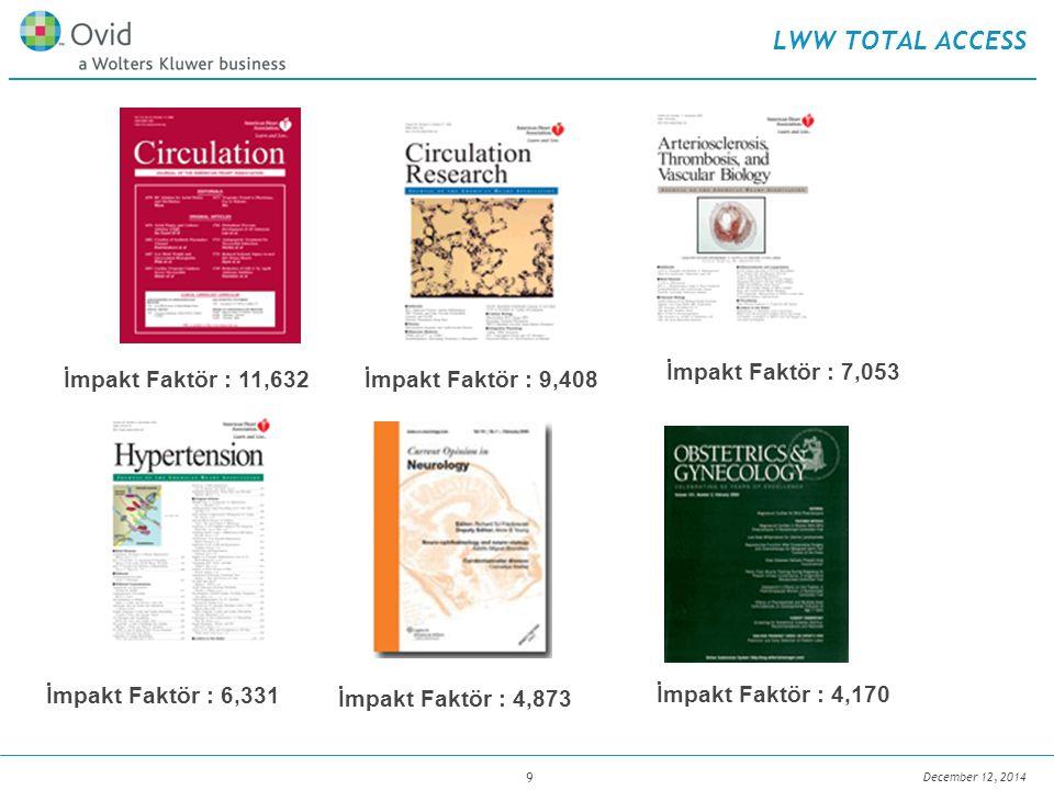December 12, 2014 9 LWW TOTAL ACCESS İmpakt Faktör : 11,632 İmpakt Faktör : 7,053 İmpakt Faktör : 9,408 İmpakt Faktör : 4,170 İmpakt Faktör : 4,873 İmpakt Faktör : 6,331