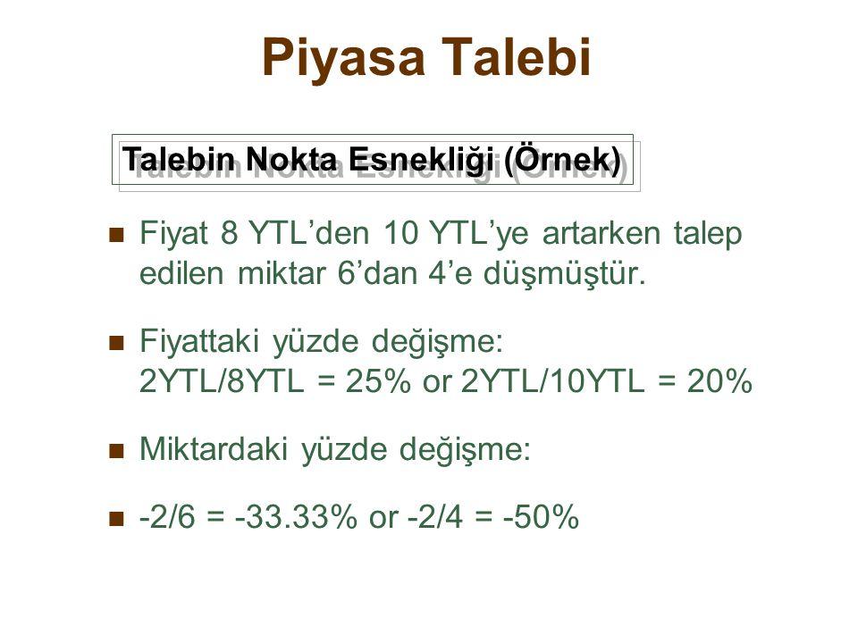 Piyasa Talebi Fiyat 8 YTL'den 10 YTL'ye artarken talep edilen miktar 6'dan 4'e düşmüştür. Fiyattaki yüzde değişme: 2YTL/8YTL = 25% or 2YTL/10YTL = 20%