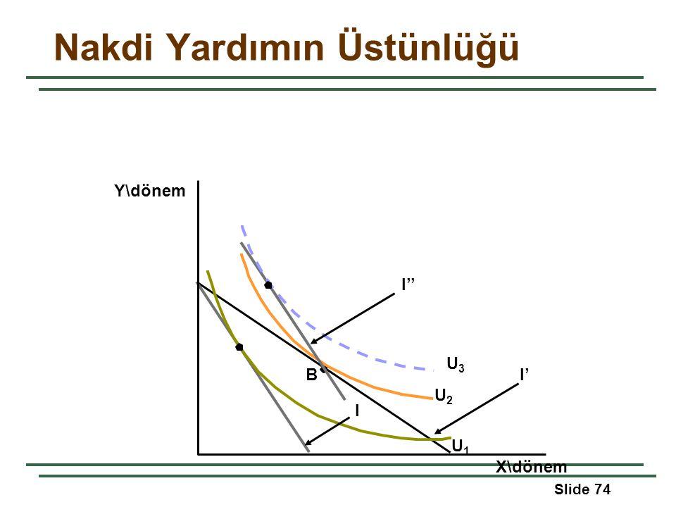 Slide 74 Y\dönem I X\dönem Nakdi Yardımın Üstünlüğü I' U1U1 U2U2 B U3U3 I''