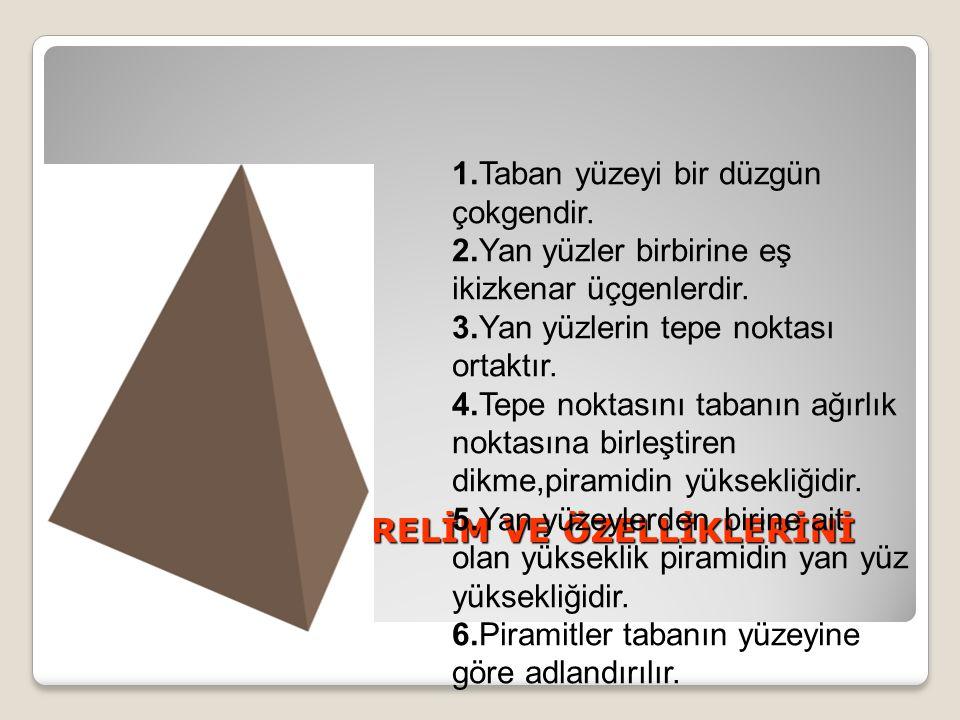 ŞİMDİ ŞEKLİ GÖRELİM VE ÖZELLİKLERİNİ ÖĞRENELİM: 1.Taban yüzeyi bir düzgün çokgendir. 2.Yan yüzler birbirine eş ikizkenar üçgenlerdir. 3.Yan yüzlerin t