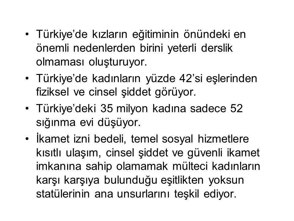 Türkiye'de kızların eğitiminin önündeki en önemli nedenlerden birini yeterli derslik olmaması oluşturuyor. Türkiye'de kadınların yüzde 42'si eşlerinde