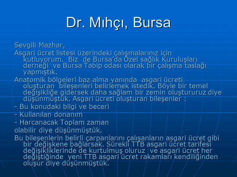 Dr. Mıhçı, Bursa Sevgili Mazhar, Asgari ücret listesi üzerindeki çalışmalarınız için kutluyorum.