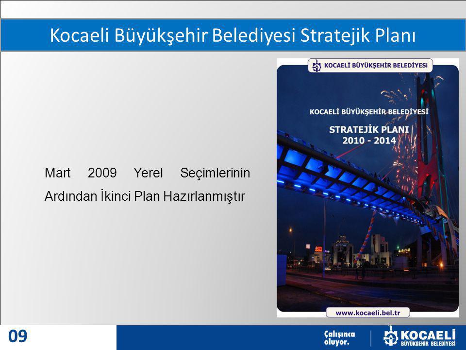 MODERN VE MODEL ŞEHİR 09 Kocaeli Büyükşehir Belediyesi Stratejik Planı Mart 2009 Yerel Seçimlerinin Ardından İkinci Plan Hazırlanmıştır