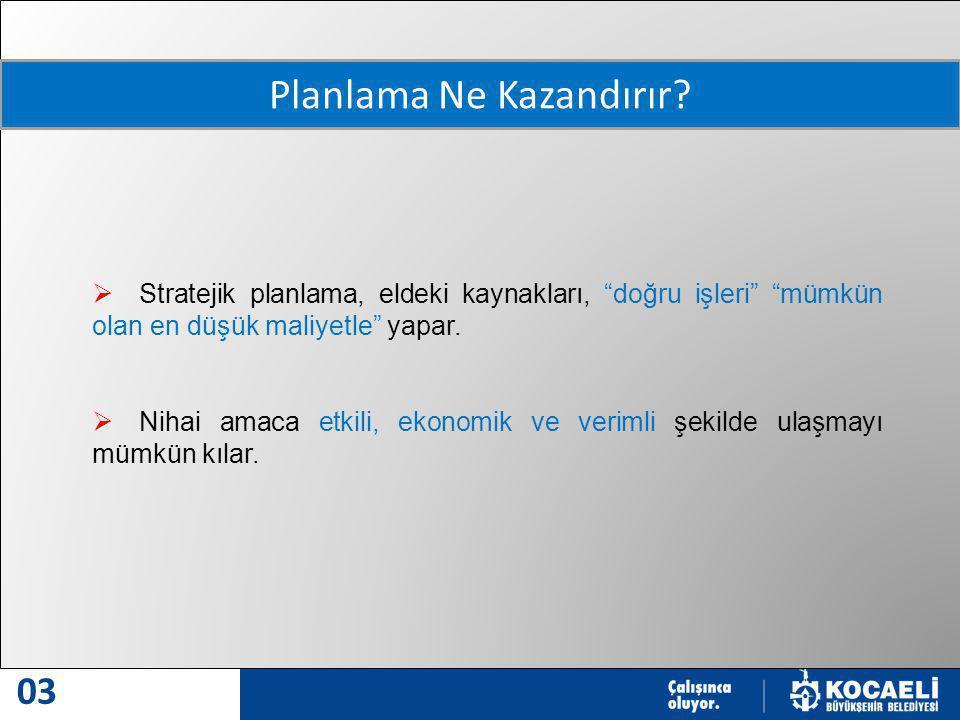 MODERN VE MODEL ŞEHİR 03  Stratejik planlama, eldeki kaynakları, doğru işleri mümkün olan en düşük maliyetle yapar.