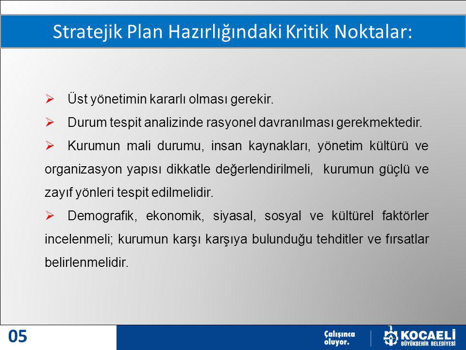 MODERN VE MODEL ŞEHİR 05  Üst yönetimin kararlı olması gerekir.