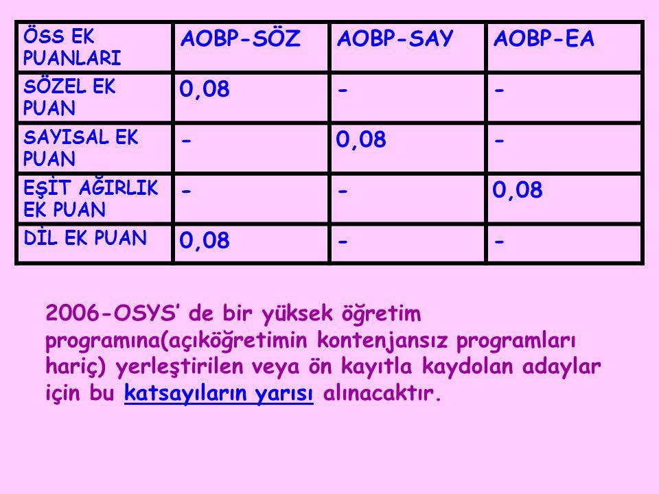 2006-OSYS' de bir yüksek öğretim programına(açıköğretimin kontenjansız programları hariç) yerleştirilen veya ön kayıtla kaydolan adaylar için bu katsayıların yarısı alınacaktır.