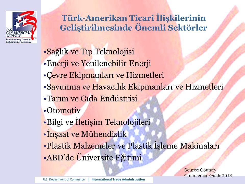Türk-Amerikan Ticari İlişkilerinin Geliştirilmesinde Önemli Sektörler Sağlık ve Tıp Teknolojisi Enerji ve Yenilenebilir Enerji Çevre Ekipmanları ve Hi