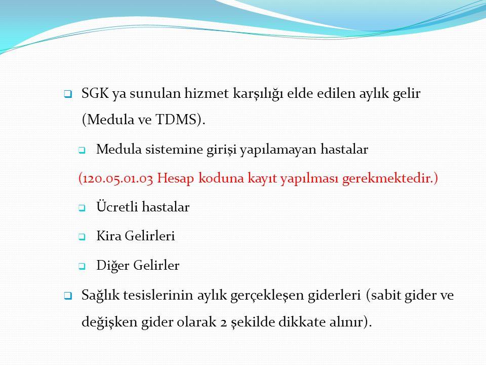  SGK ya sunulan hizmet karşılığı elde edilen aylık gelir (Medula ve TDMS).  Medula sistemine girişi yapılamayan hastalar (120.05.01.03 Hesap koduna