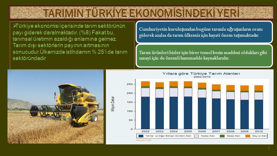 2 Cumhuriyetin kurulu ş undan bugüne tarımla u ğ ra ş anların oranı giderek azalsa da tarım ülkemiz için hayati önem ta ş ımaktadır.